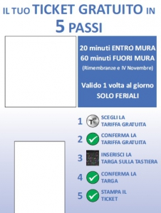 Ticket Gratuito in 5 passi